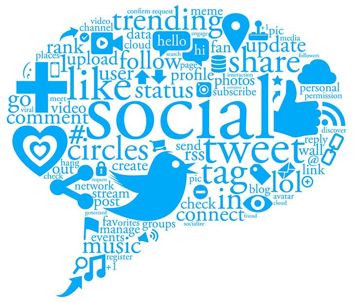 Gráfico Redes Sociales